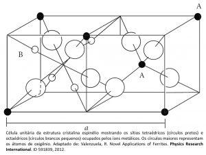 celula_unitaria_espinelio